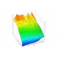 Remapping MERCEDES CLASSE A W176 200 CDI 136CV 1.8L